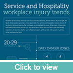 Service and Hospitality workplace injury trends