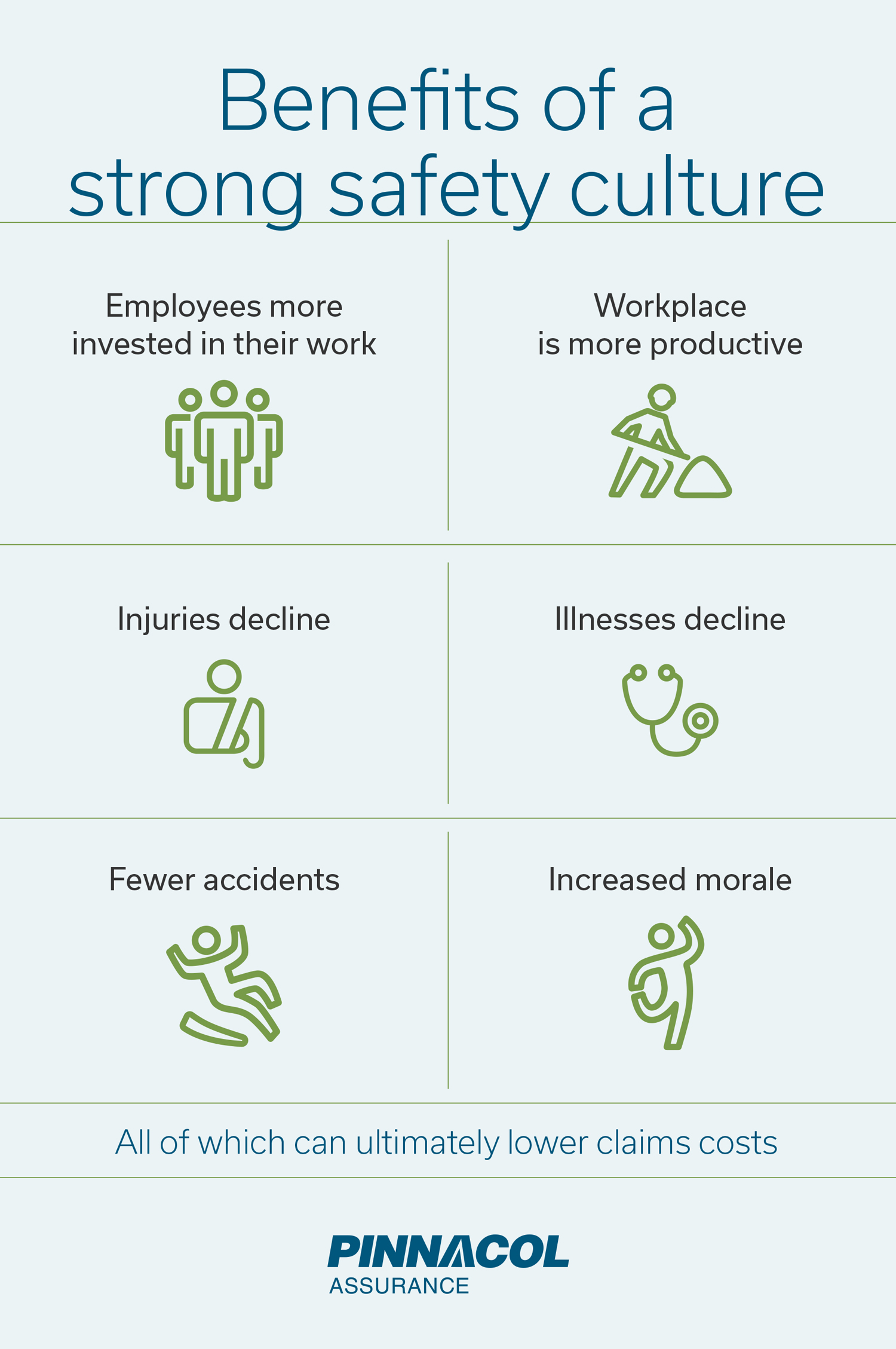Strong safety culture infographic