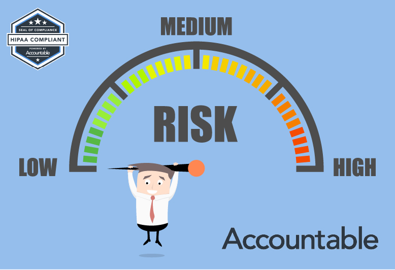How to Conduct a HIPAA Risk Assessment | Accountable