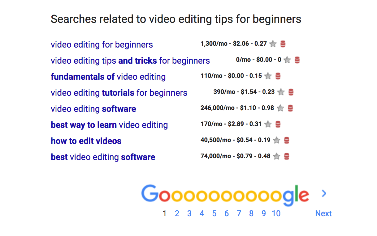 search terms video titles google