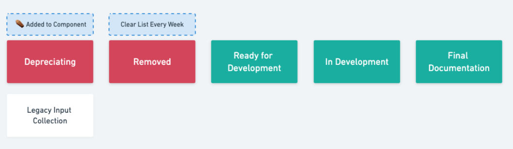 screenshot of right half of design system project board