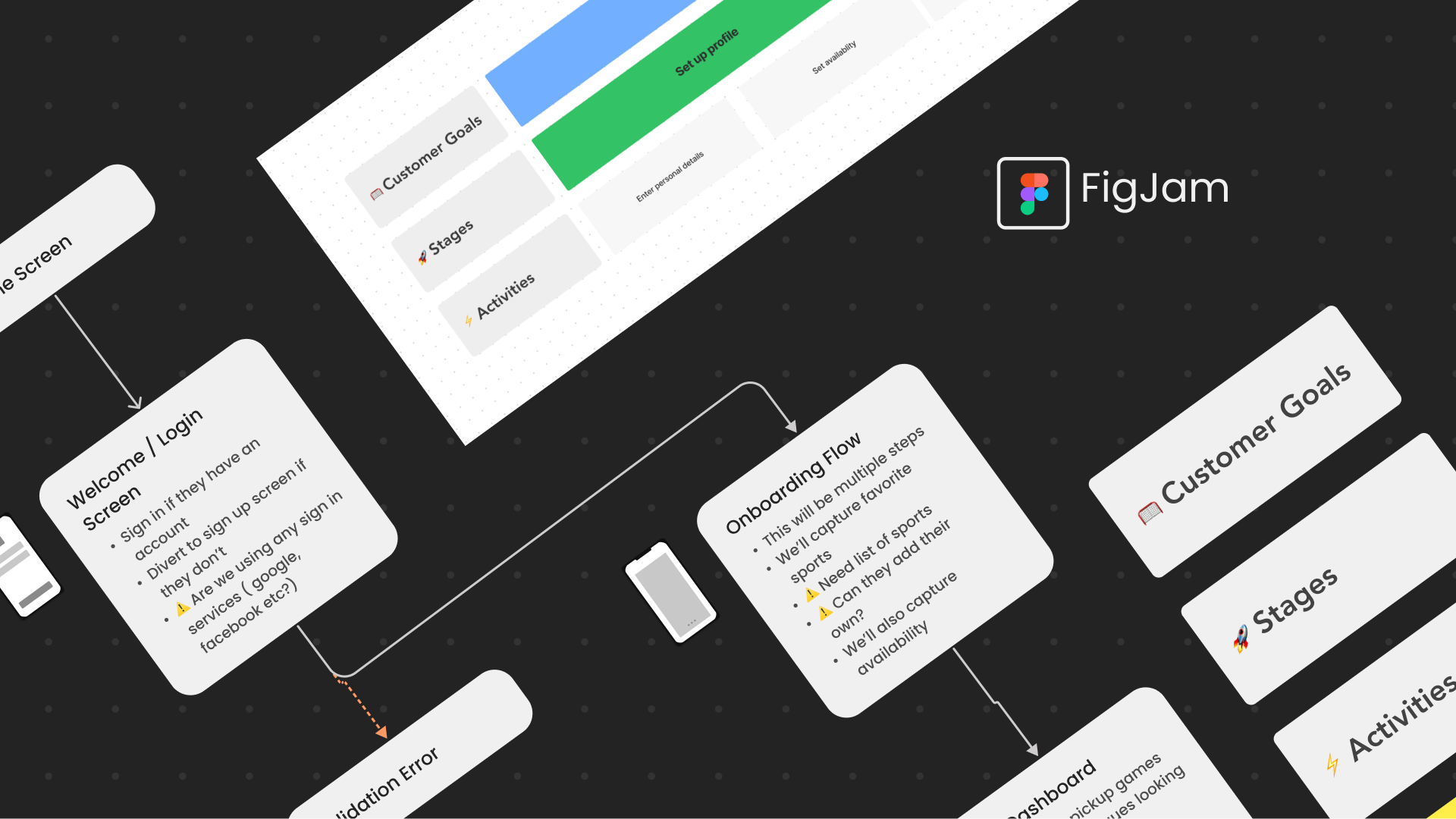 Customer Journey Maps & User Flows - FigJam Template