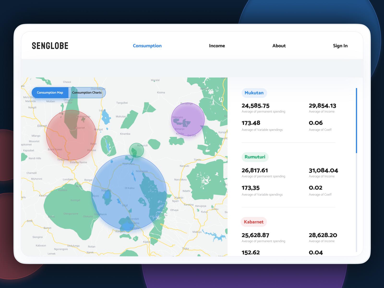 Senglobe dashboard app