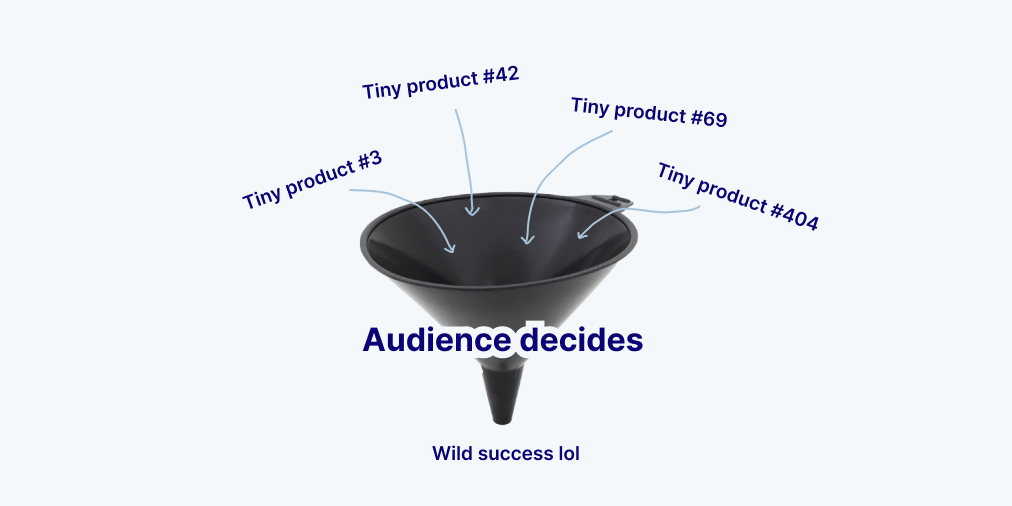 Funnel for audience tiny products
