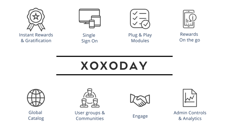Xoxoday Employee Reward Recognition Platform
