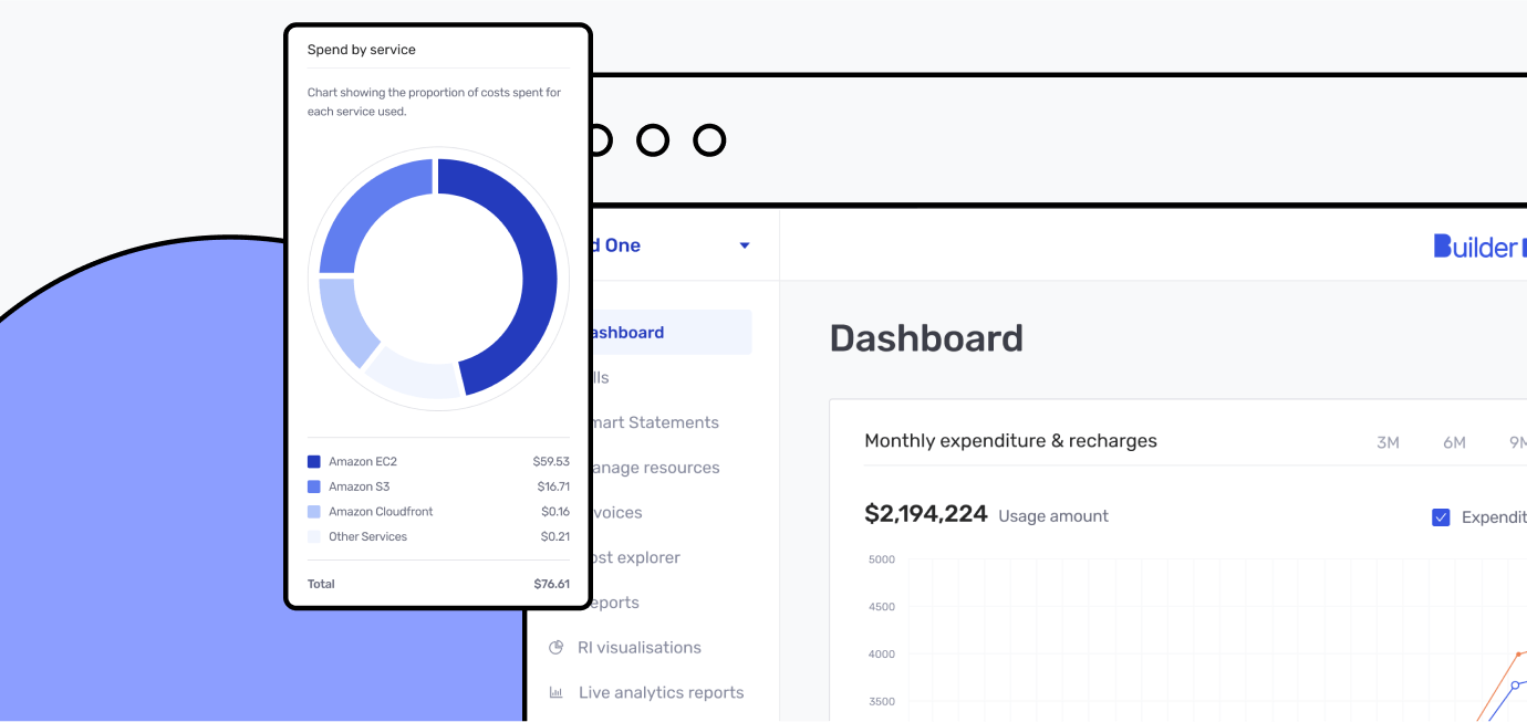 Builder Studio dashboard with an app feature screens