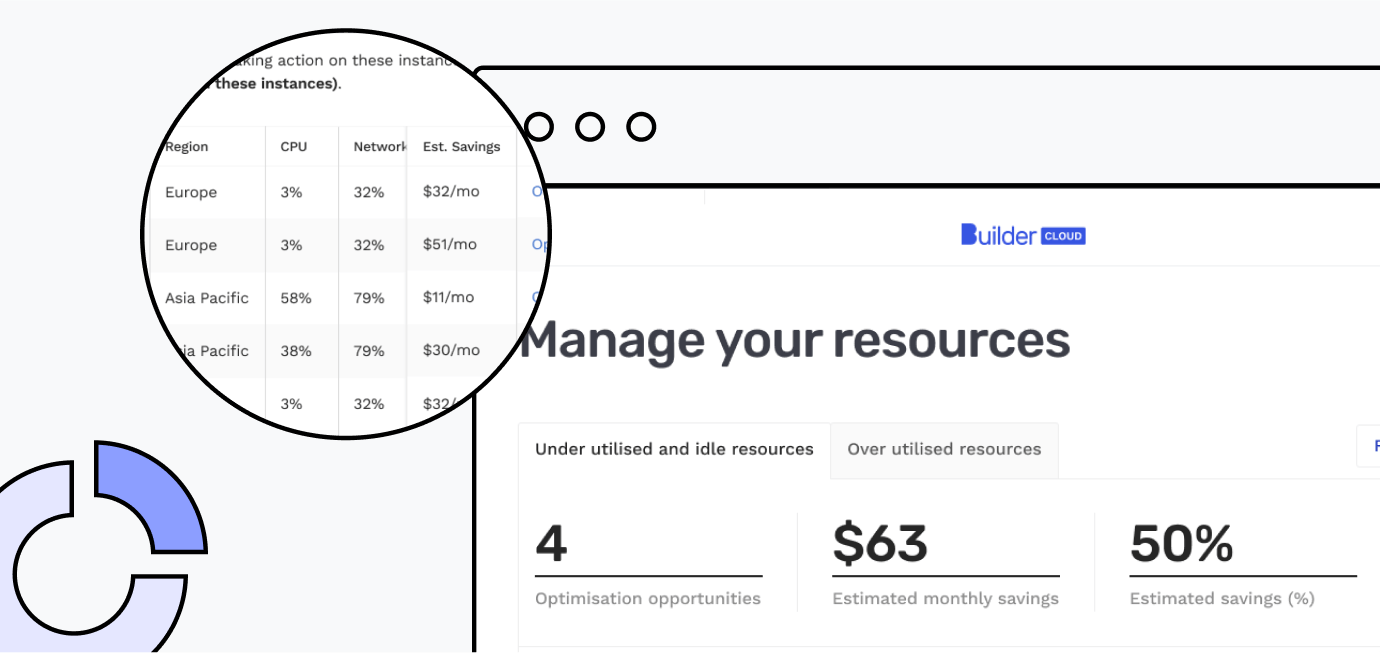 Builder Cloud dashboard screen for resource management