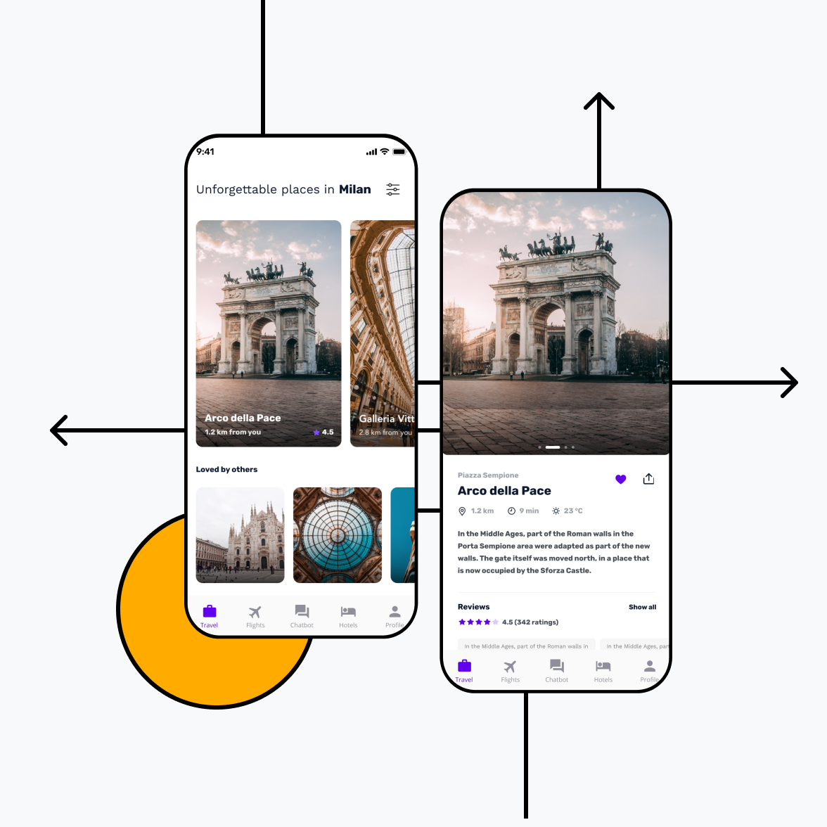 Simple steps to building your own app