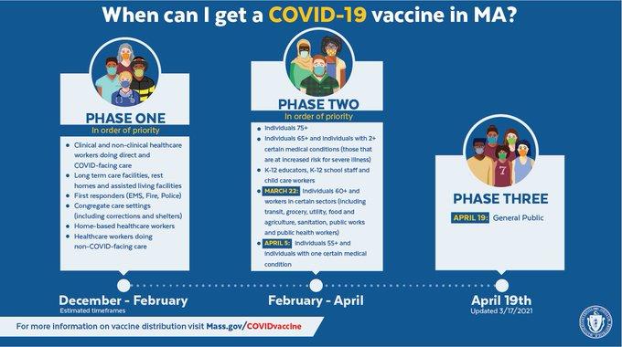 covid19 vaccine mass