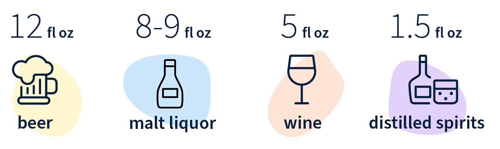 NIAAA standard drink size chart