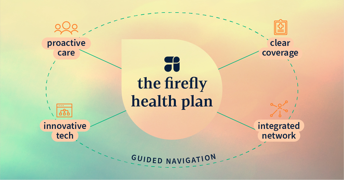 Firefly Health Launches Health Plan for Employers