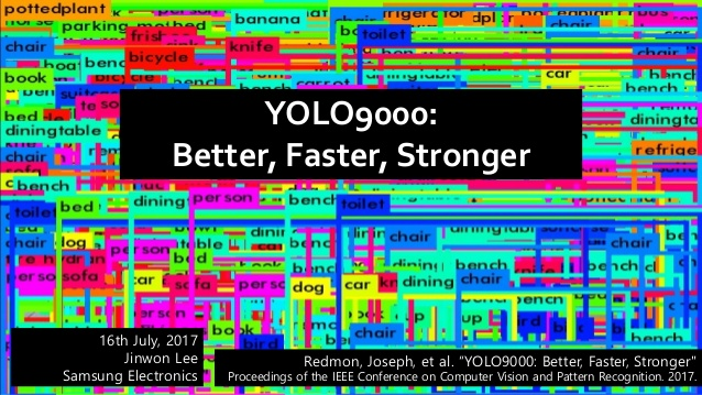 YOLO9000