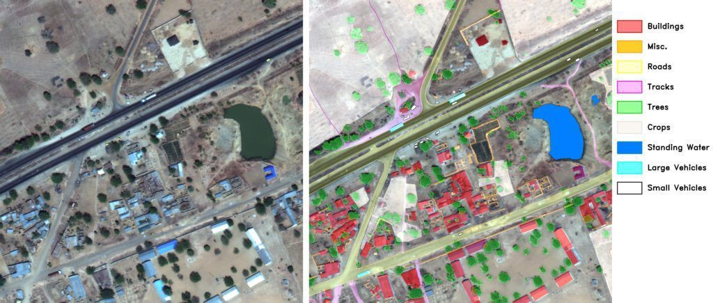 Semantic Segmentation for Aerial image processing performed on a satellite image of a town