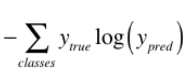 Pixel-wise loss function equation