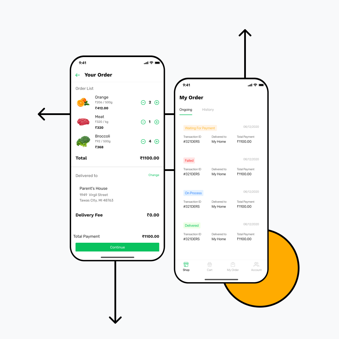 Grocery delivery app illustration for iOS with order list