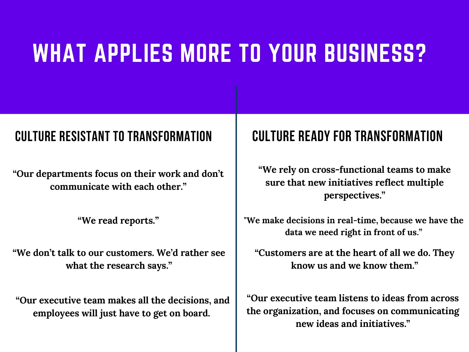 What applies more to your business?