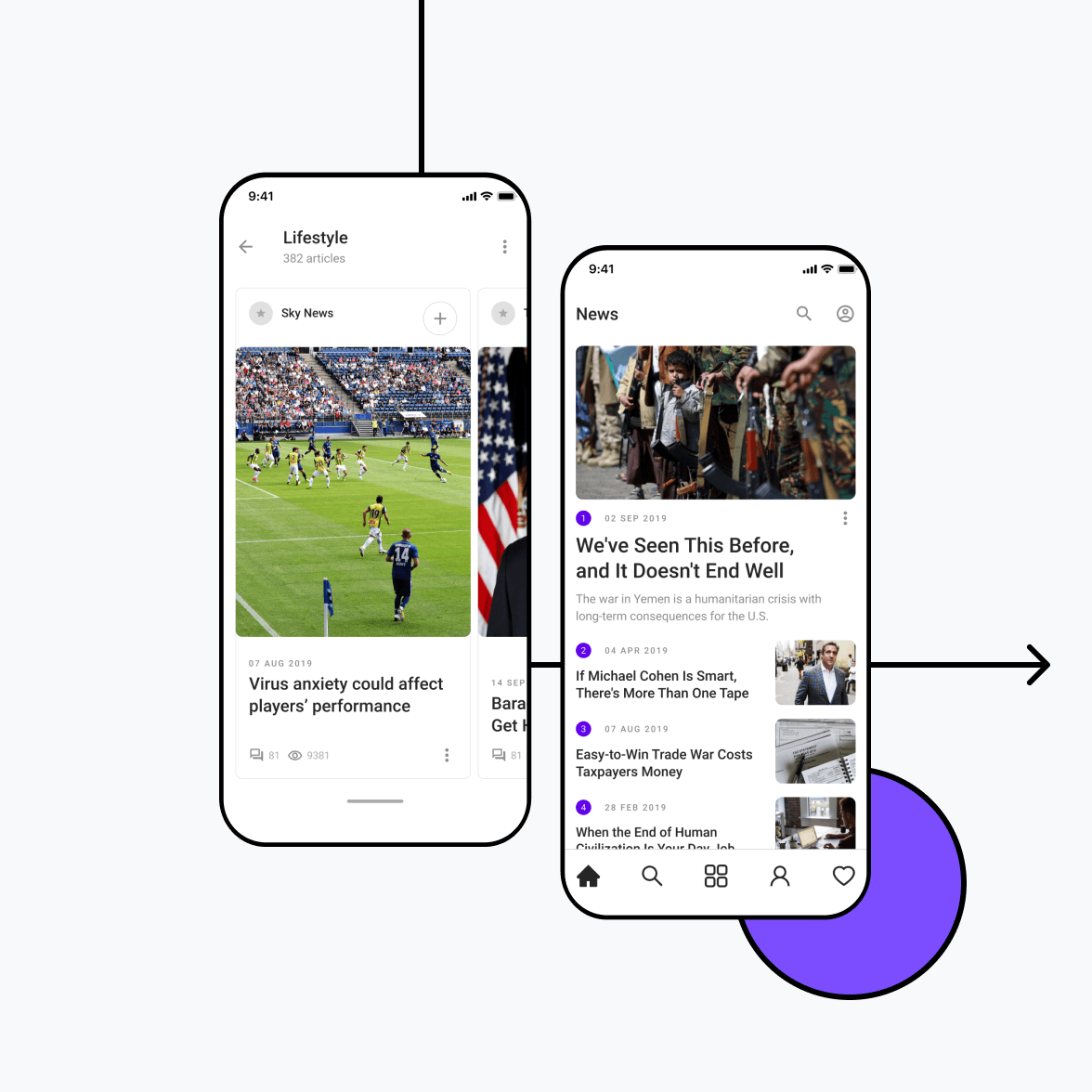 News app with story title and body