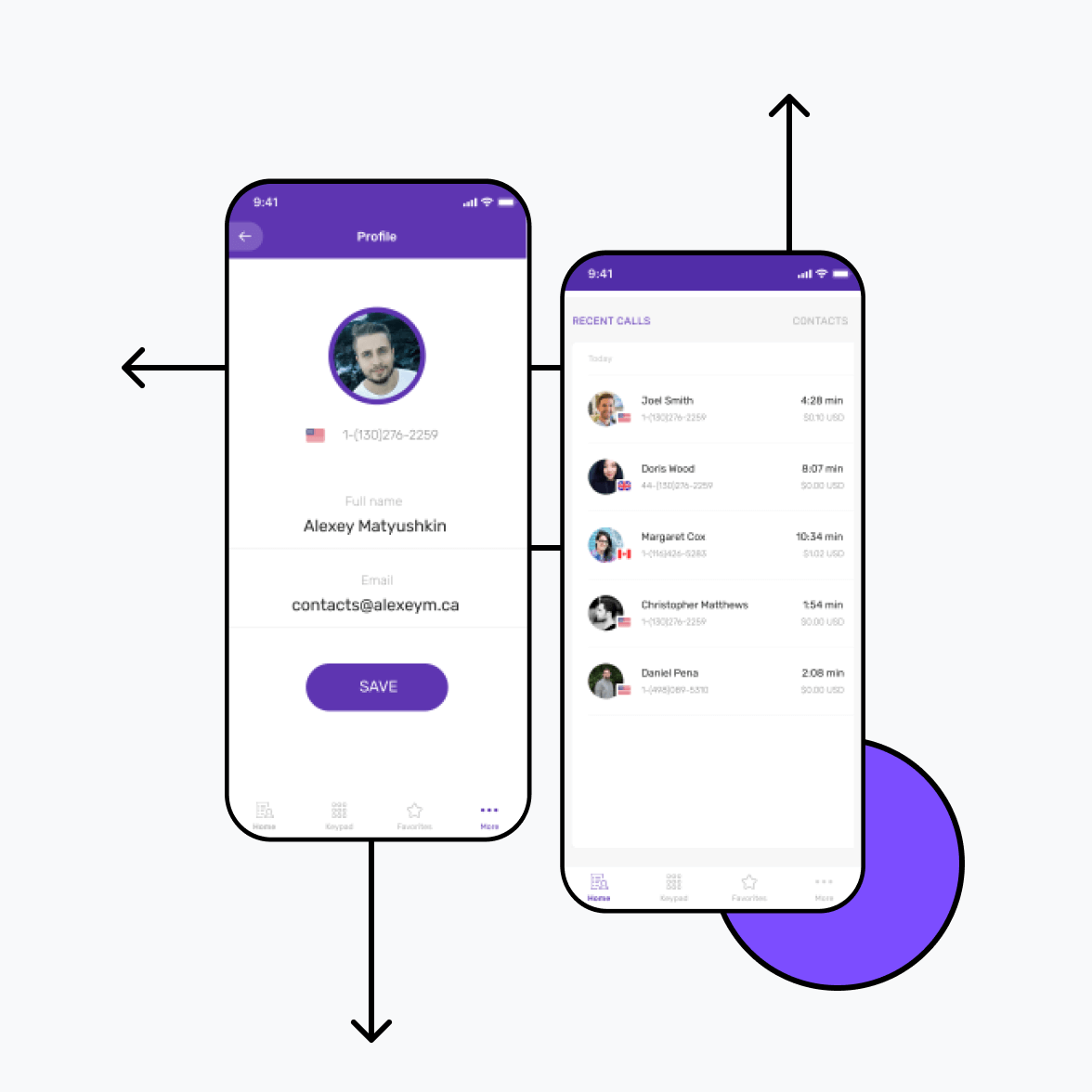 Voip calling app with login screen