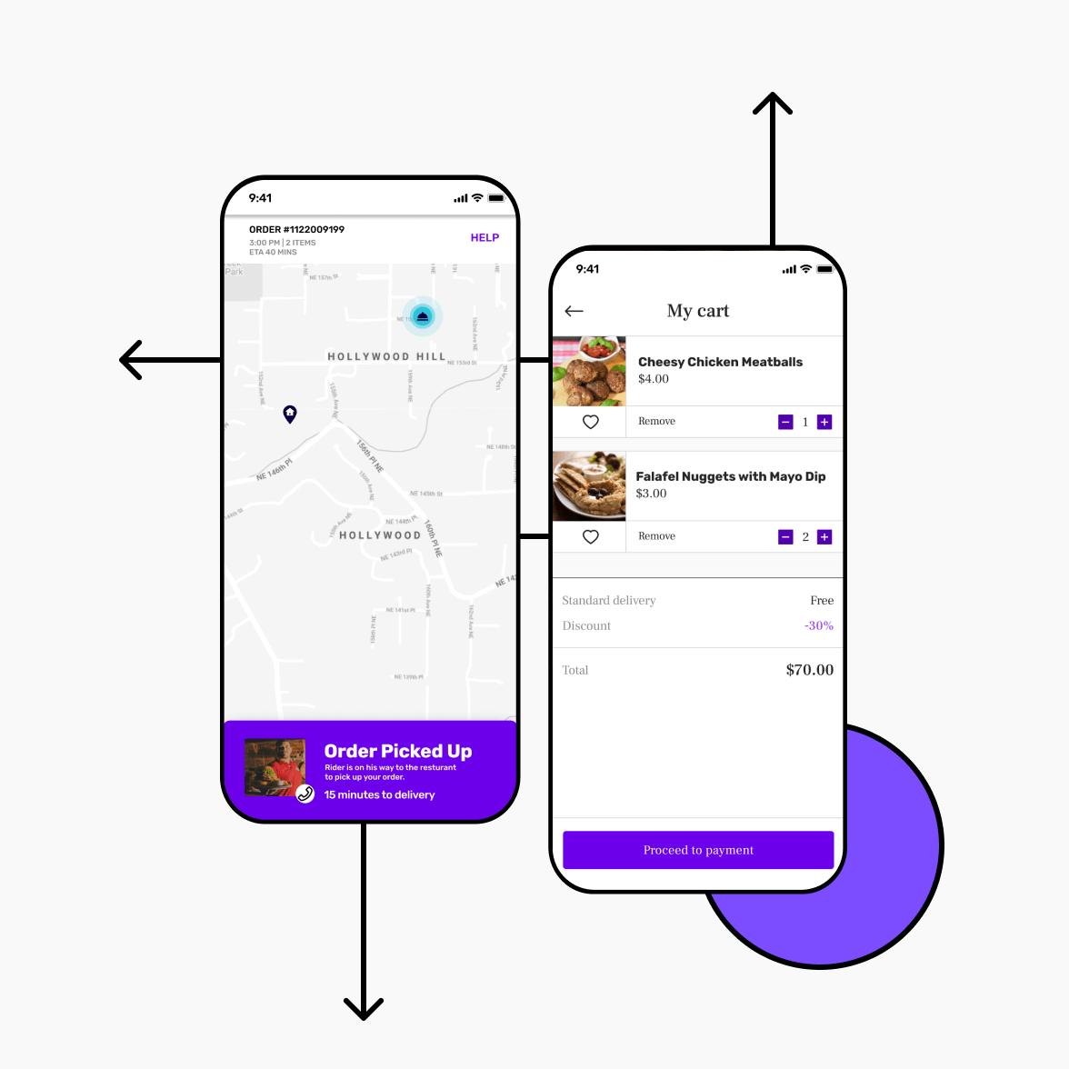 Food delivery app mvp