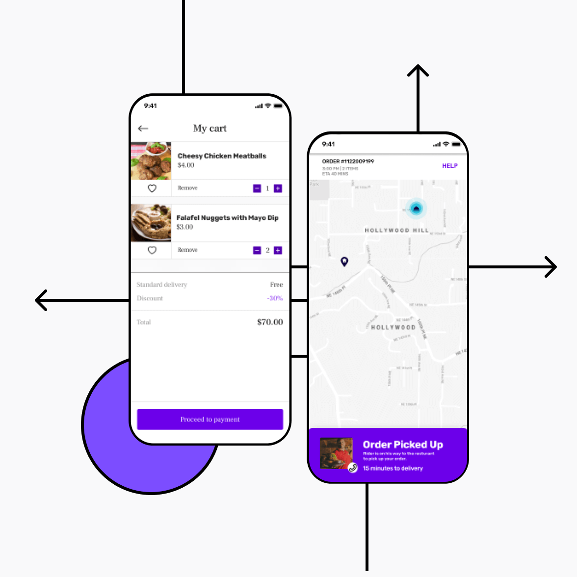 Food delivery app location tracking screen