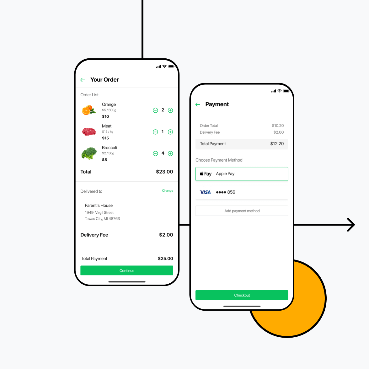 Grocery app for vegetable delivery with item lists