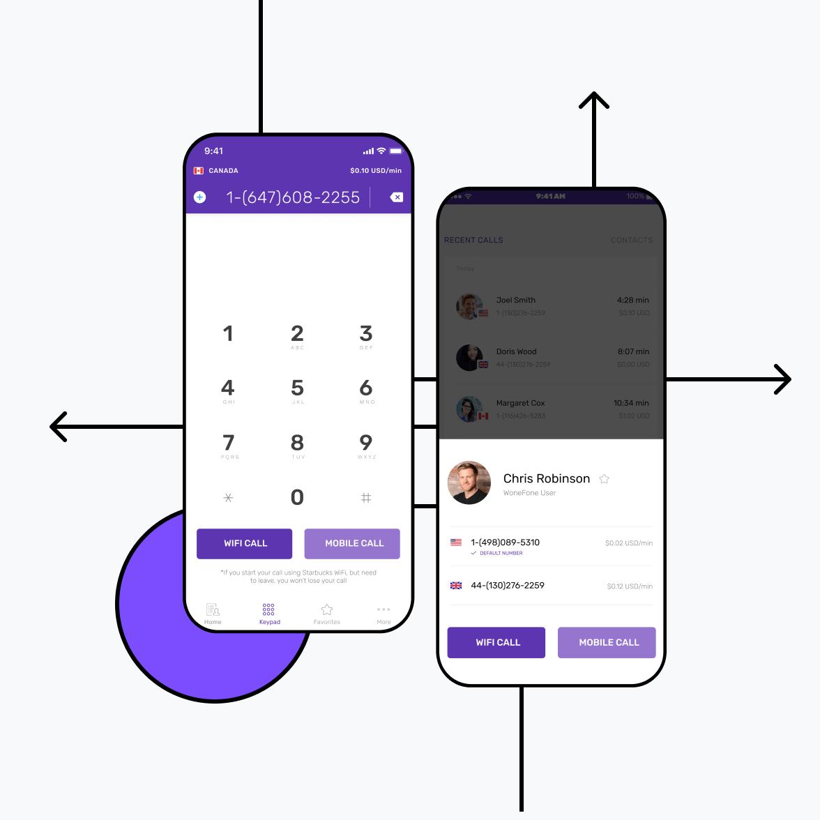 VOIP calling app dial pad screen