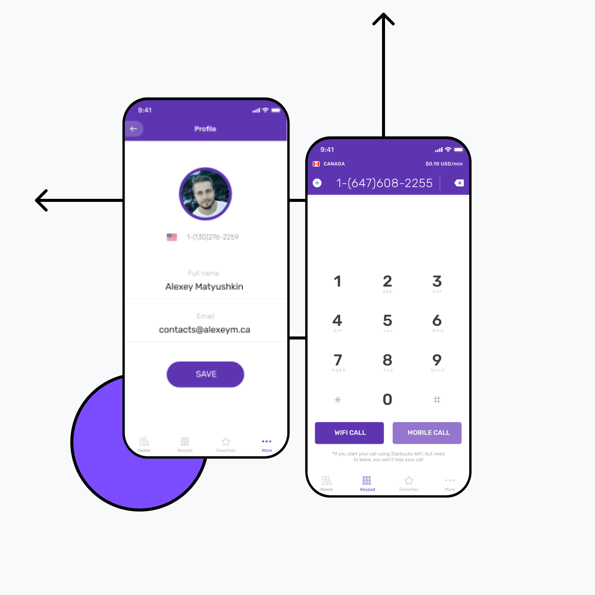 VOIP calling app with dial pad screen
