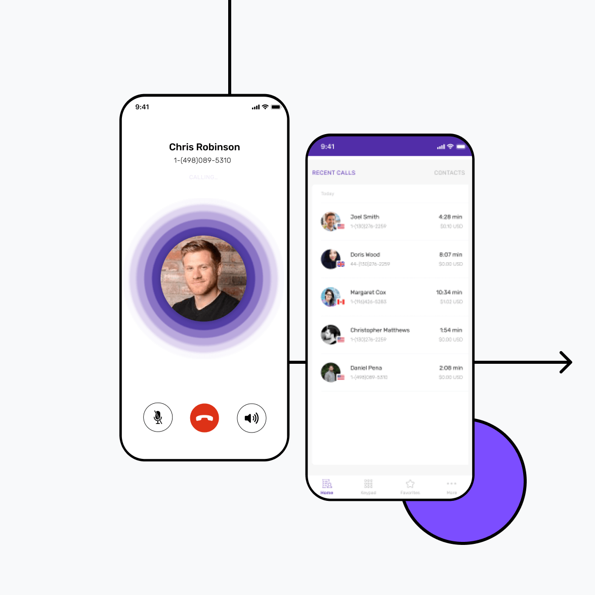 VOIP calling app dialing screen