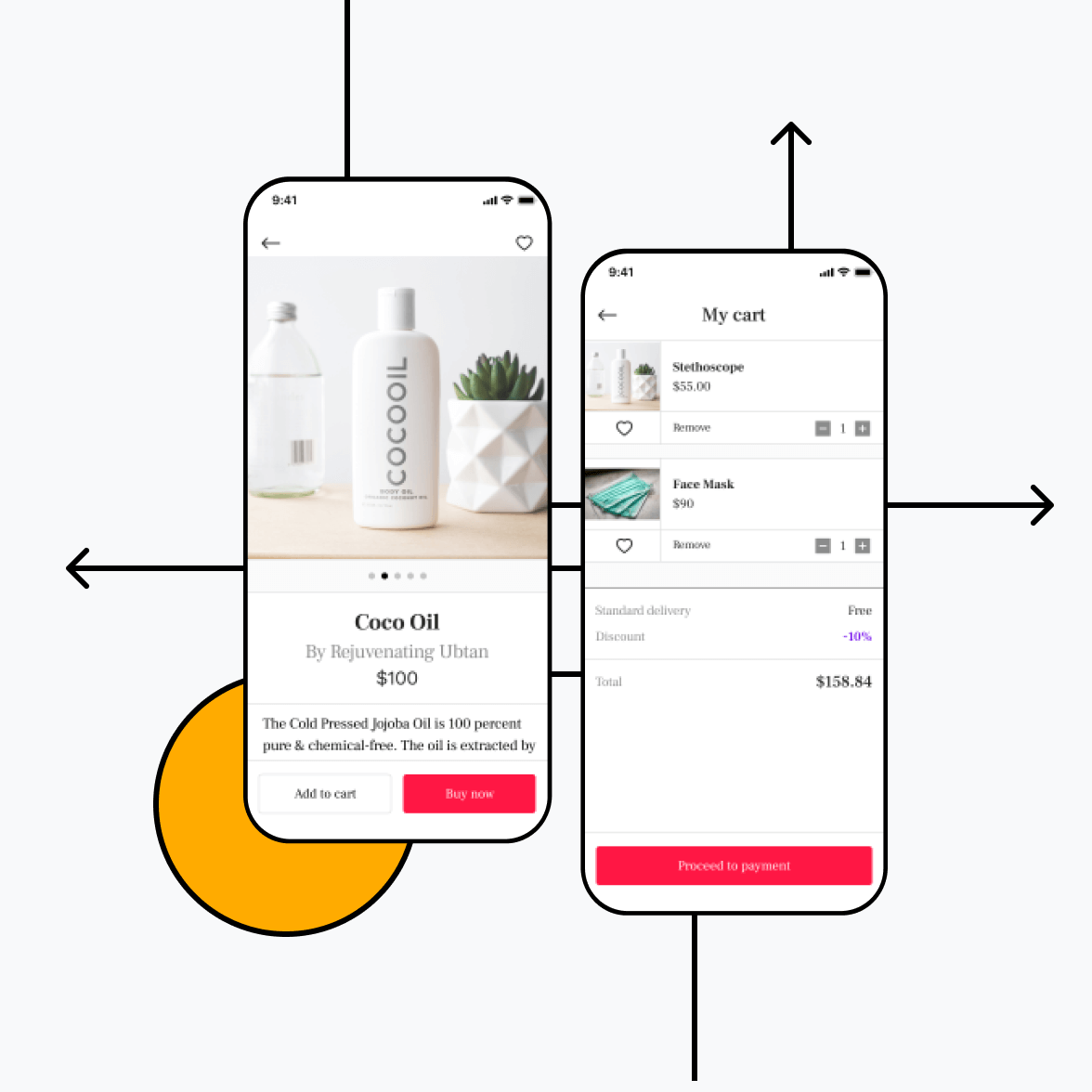 Online medicine delivery app screens with product details and shopping cart