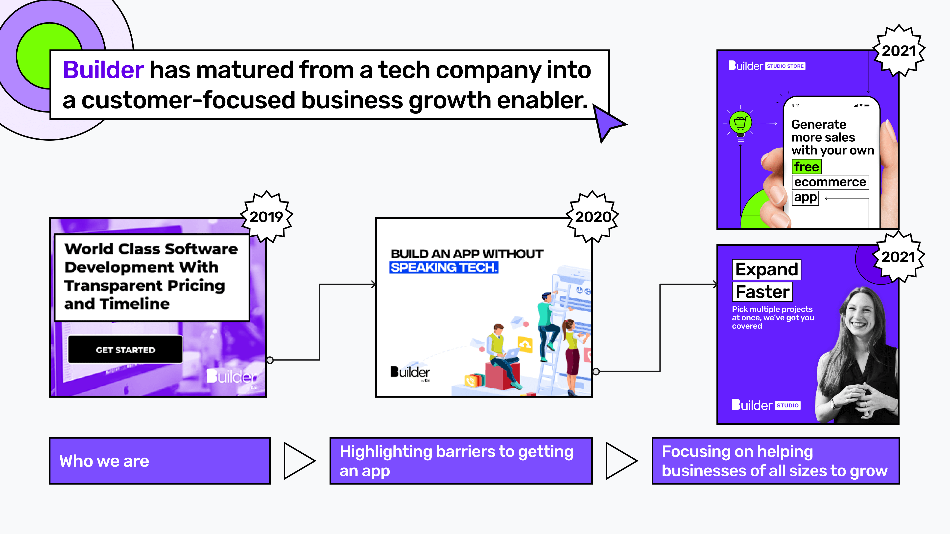 Builder.ai has matured form a tech company into a customer-focused business growth enabler.