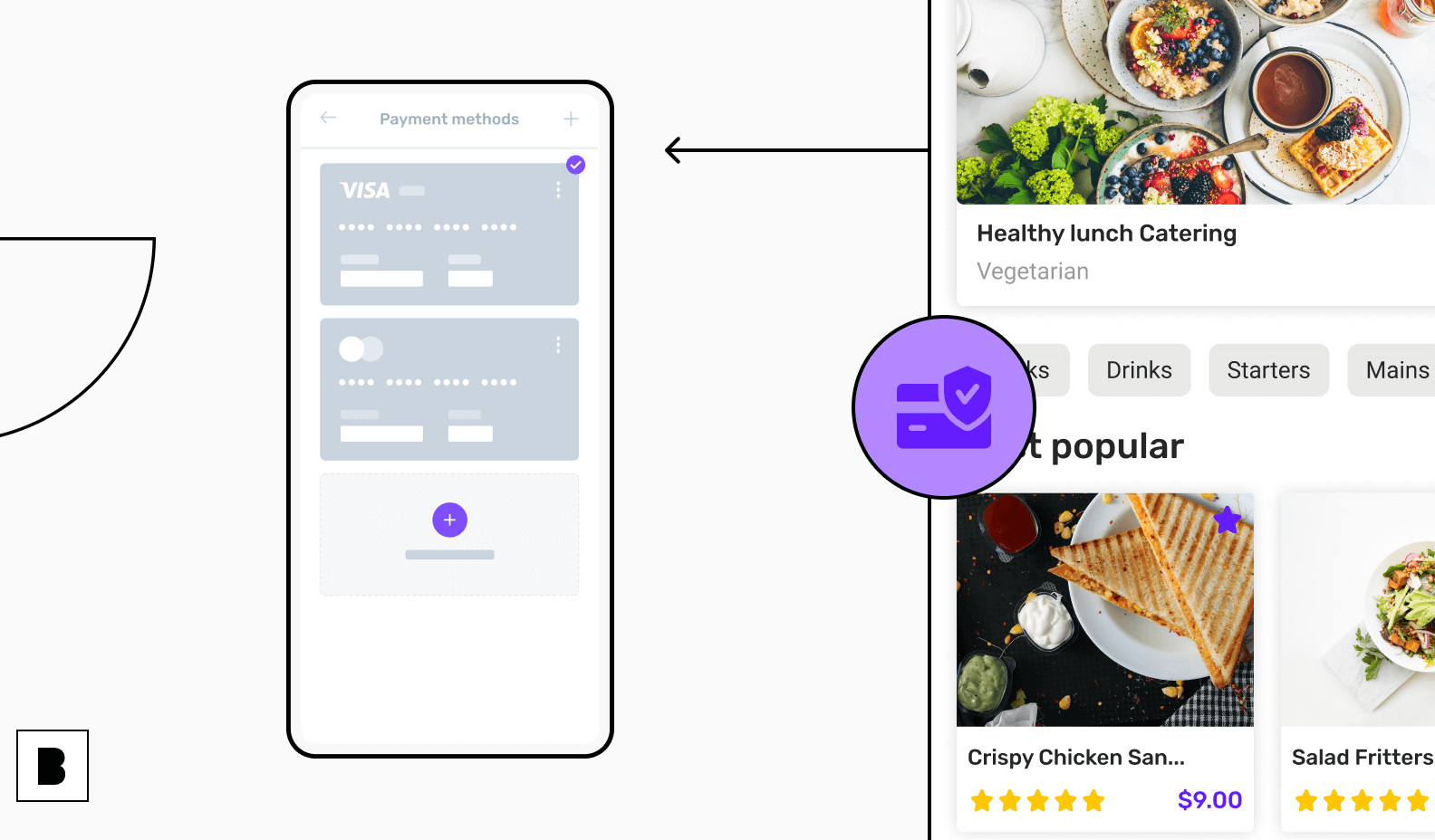 Secure and fast payment and checkout app screen