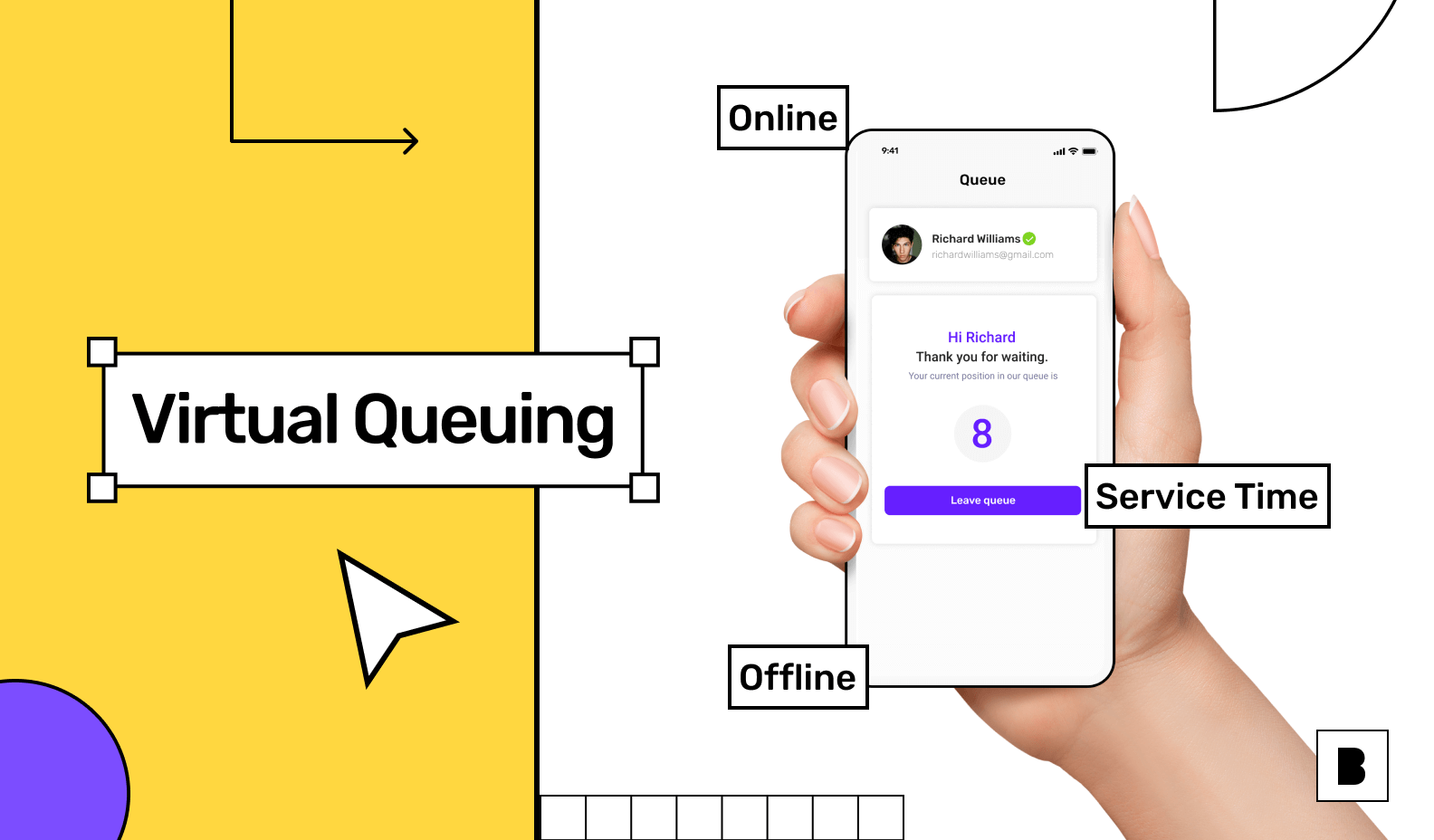 Virtual queueing system for restaurant business