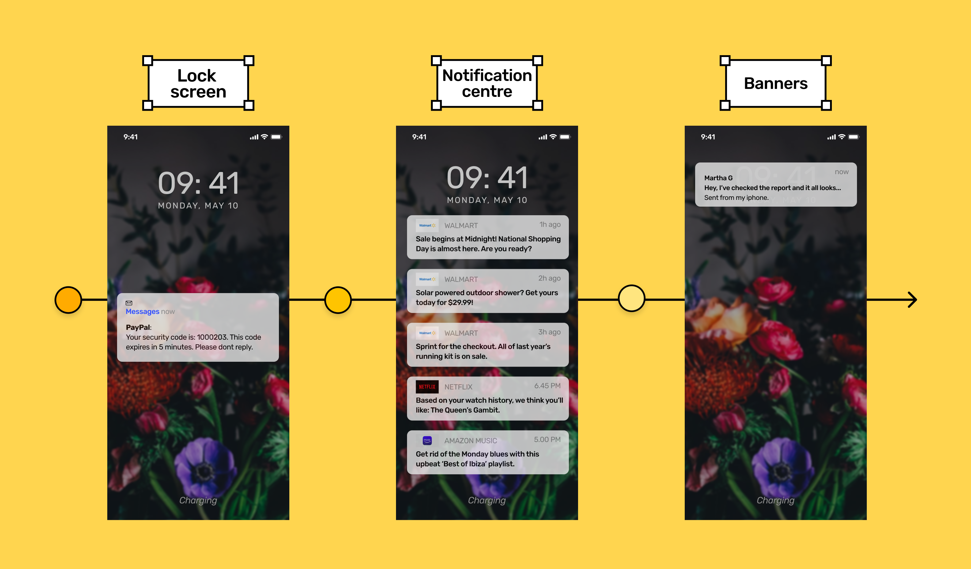 Push notifications on lock screen, notification Centre and banner.