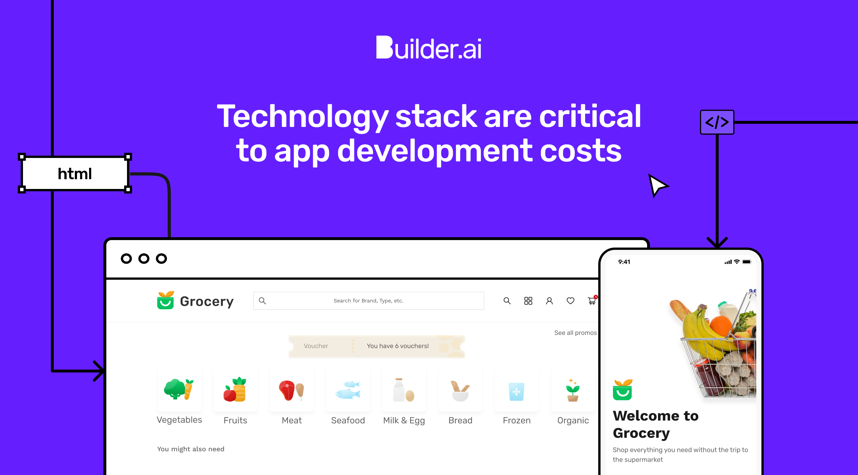 Technology stack are critical to app development