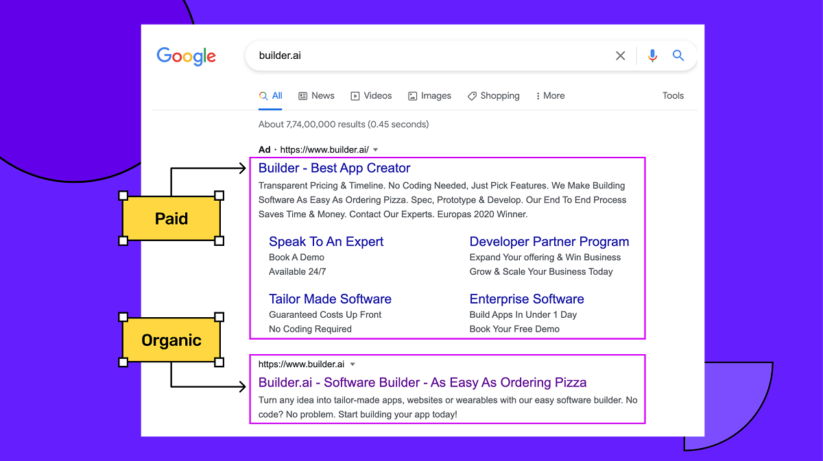 Builder.ai search results on Google which shows both paid and organic