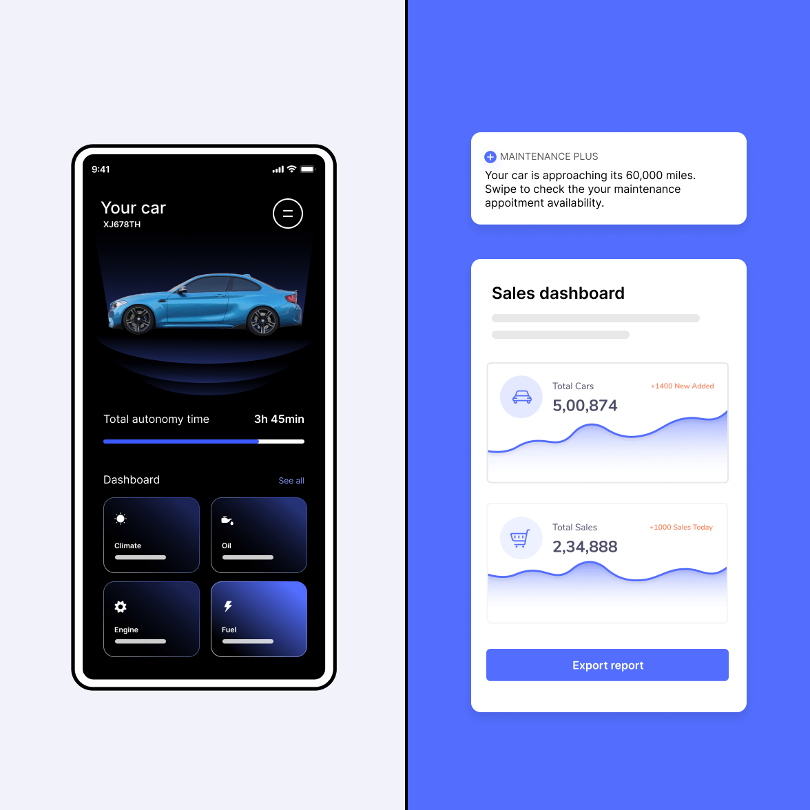 Automobile app screens and sales dashboard