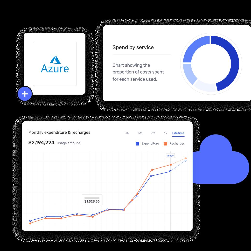 Your Azure Cloud Partner