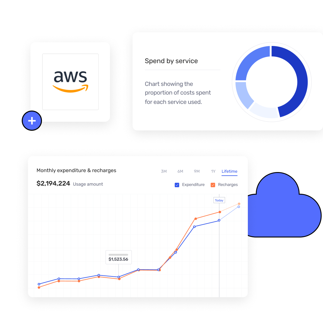 Your AWS consulting partner
