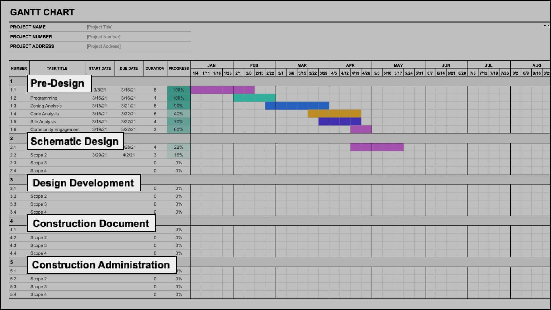 Set Up Design Phases in Gantt Chart