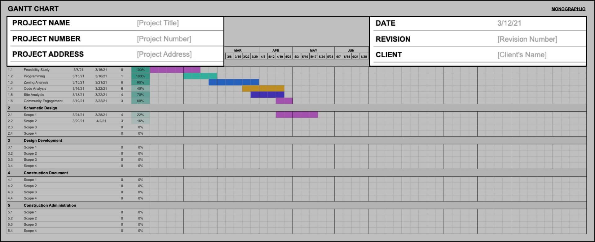 Gantt Chart Project Information
