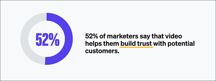 Build Trust with Video