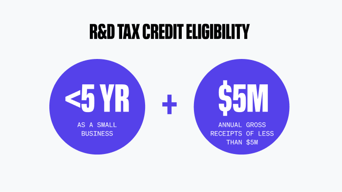 R&D tax credit eligibility for small business