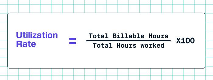 Utilization Rate Formula