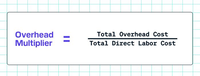 Overhead Multiplier Formula