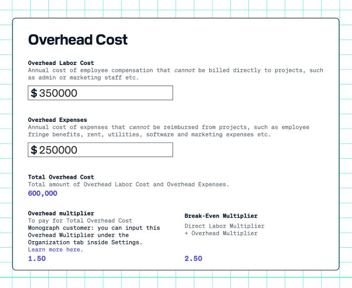Calculate your overhead multiplier