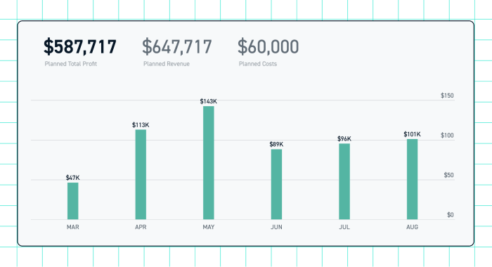 Visualize your monthly profits inside Monograph