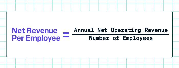 Net Revenue Per Employee Formula