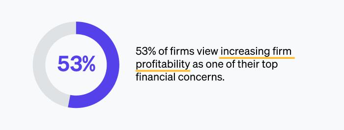 Top financial concern