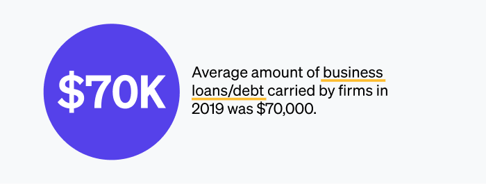 Average Amount of Debt in Architecture Firms