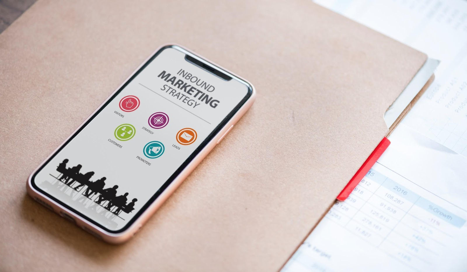 Define your inbound marketing strategy to know which channels to utilize.